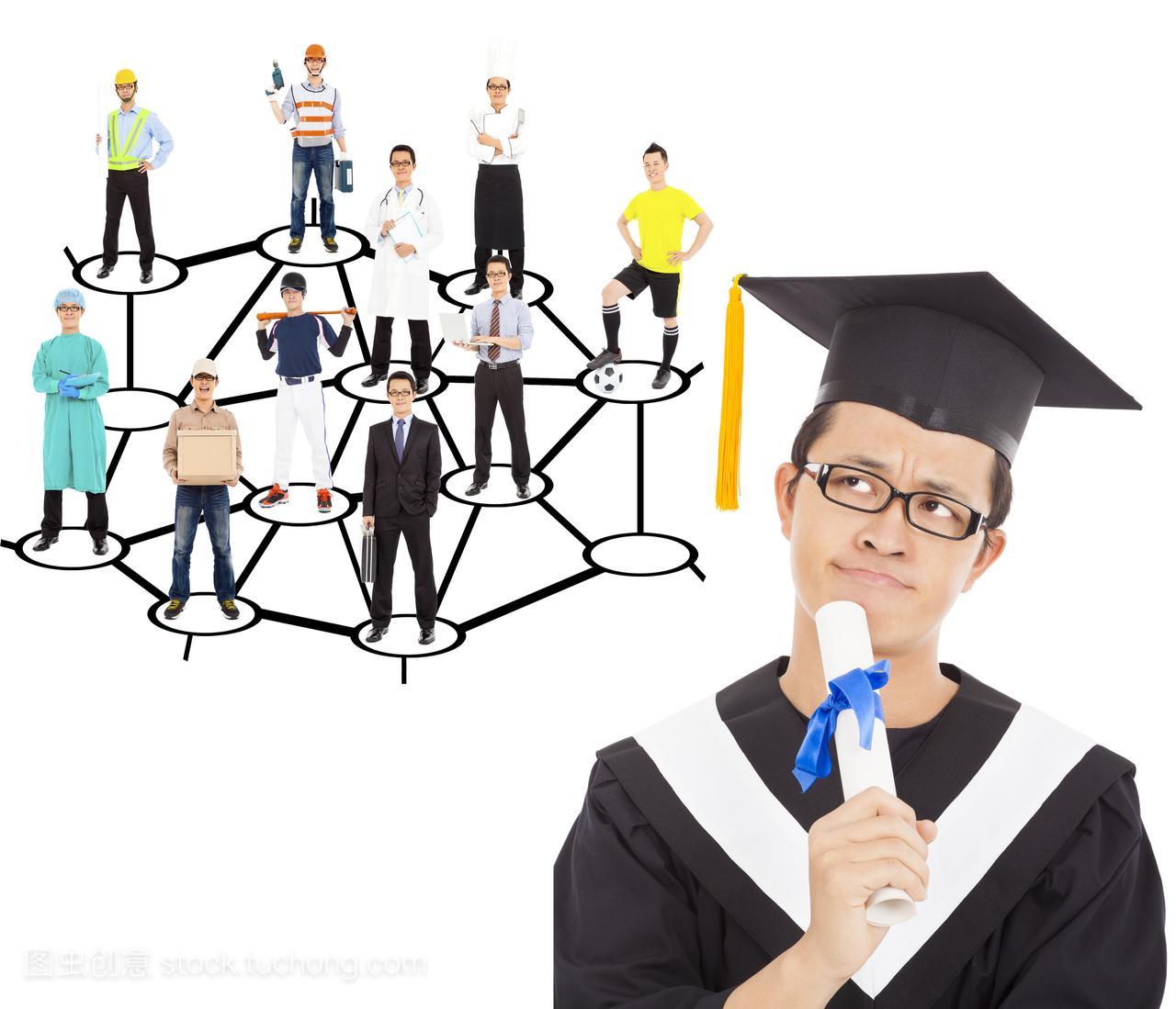 研究生生活及职业生涯规划300字_职业生涯规划300字图片
