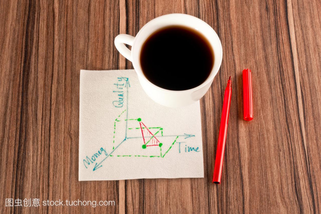在一张餐巾纸上的3维图cad用法样曲线的中条图片