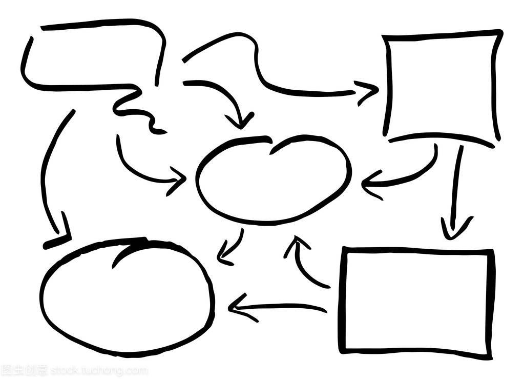 矢量图的手留学的设计元素图表澳洲ui设计绘制图片