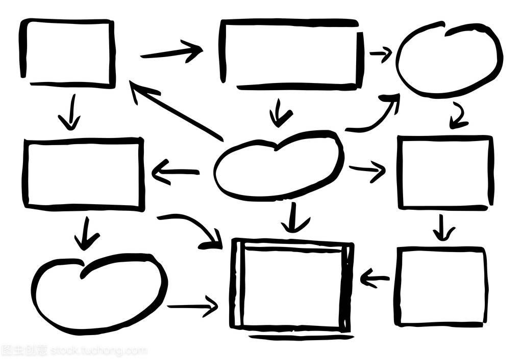 矢量图的手绘制的设计网站图表室内设计软件下载元素推荐图片