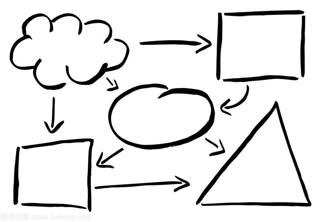 矢量图的手绘制的v项目项目图表商业地产元素规划设计图片