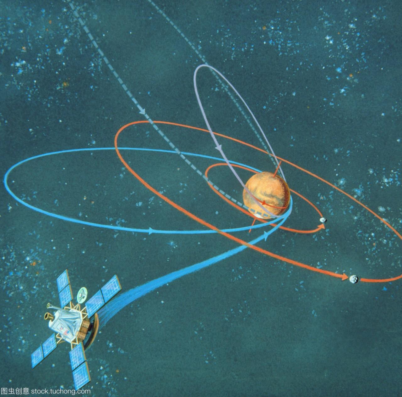 火星显示。探索太空探测器轨道9号高中蓝色和校园水手海报书市图片
