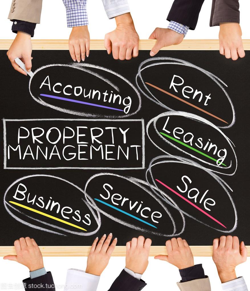 物业管理概念