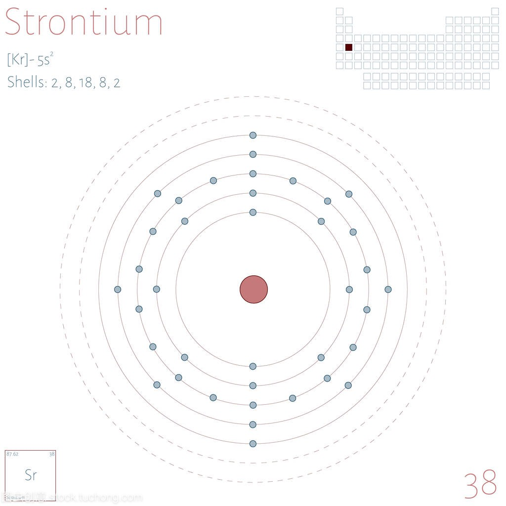 olorful infographic on the element of Strontium.