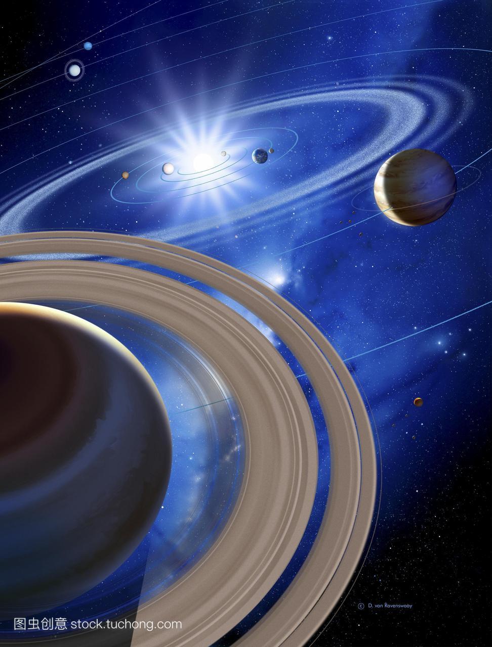 太阳系。艺术品的九个行星绕太阳公转上部中心