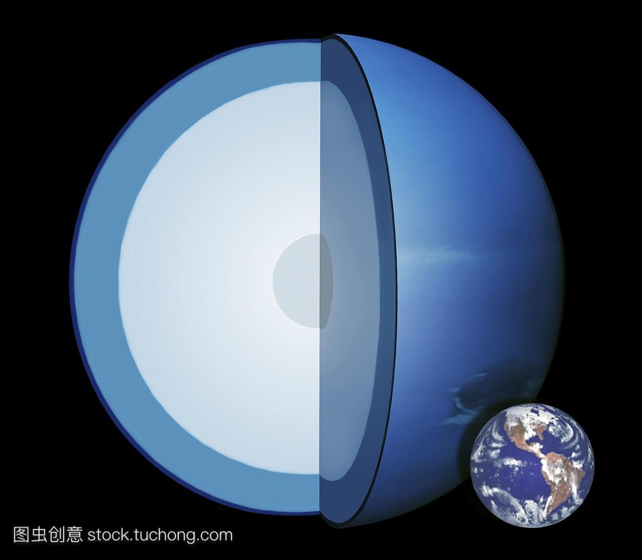 海王星的内部结构,剖面图。地球在右下显示在